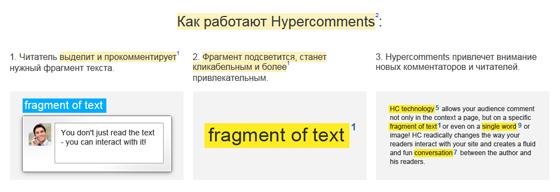 комментарии HyperComments
