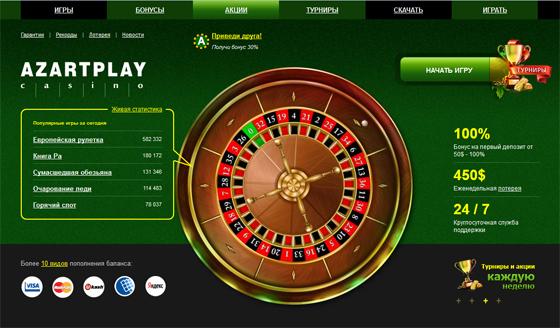 Официальный сайт онлайн казино Азарт Плей