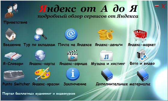 Яндекс от А до Я