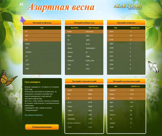 конкурс партнерки Azartcash
