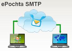 ePochta SMTP