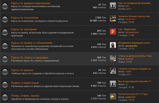 Slivup.biz – форум приватных тем