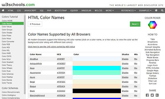 W3Schools - все про веб-цвета