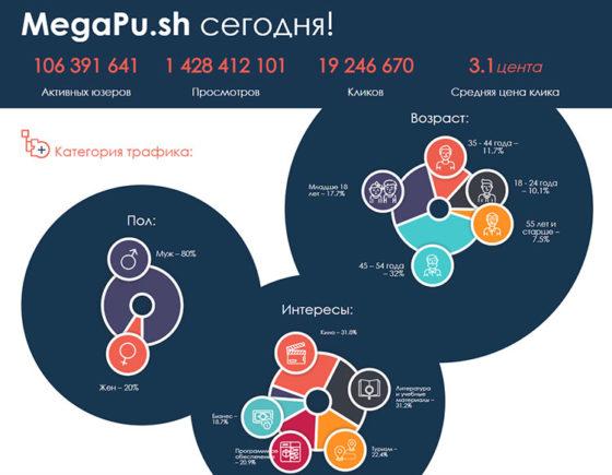 Сервис Megapu.sh