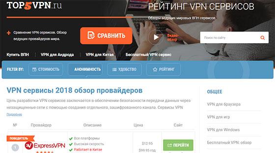 Сервис TOP5VPN