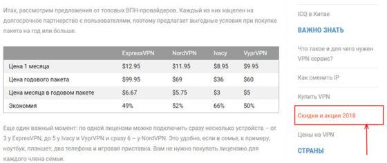Сервис TOP5VPN - скидки и акции
