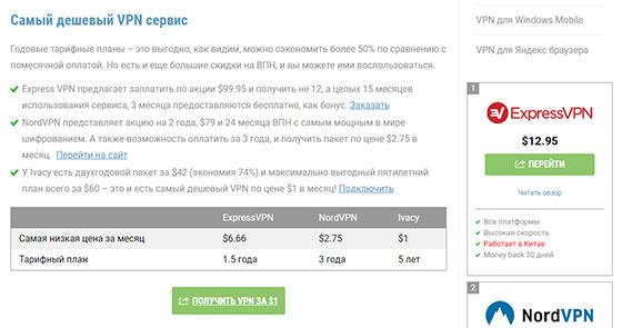 Сервис TOP5VPN - дешевый VPN