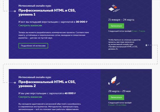 Интенсивы HTML Academy