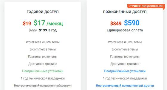 Оплата TemplateMonster подписки