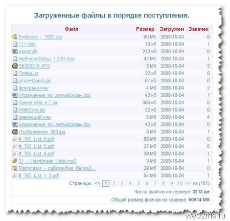 список-загруженных