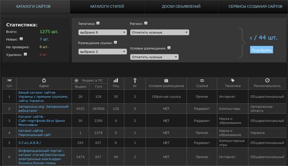 сервис SeoCatalogs база каталогов