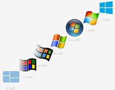 системы Windows