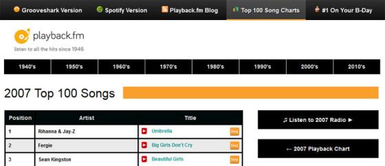 Playback.fm - лучшие хиты разных лет