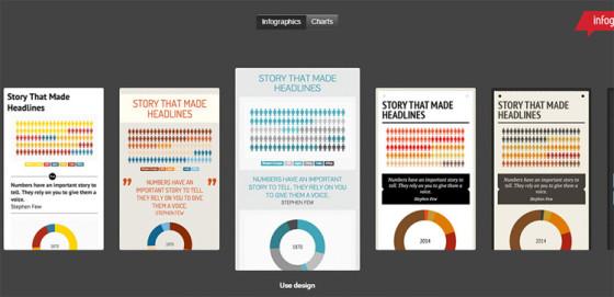 Infogr.am - шаблоны графики