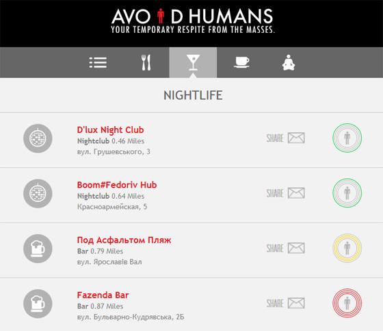 AvoidHumans - сервис поиска уединенных мест без людей
