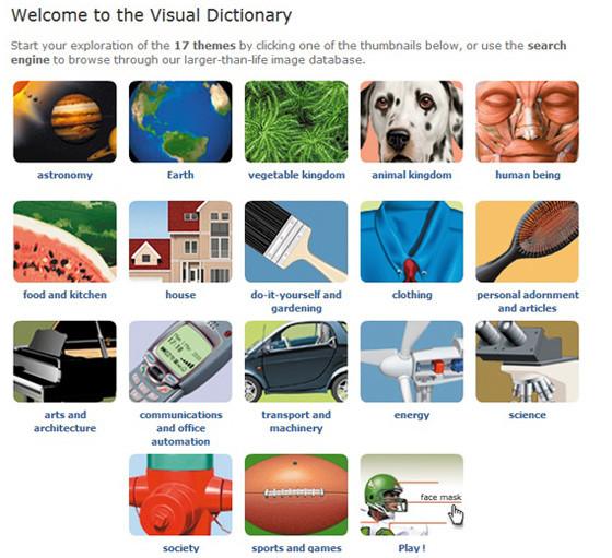 Большая визуальная энциклопедия