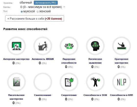4brain - кабинет пользователя