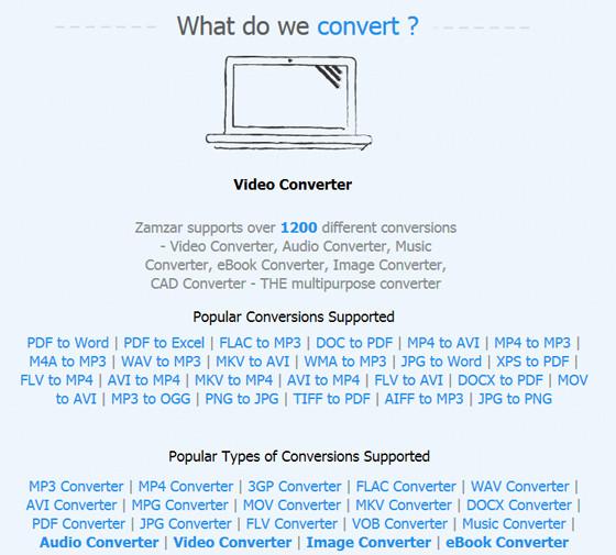 Универсальный конвертер файлов онлайн