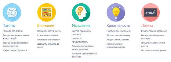 Brainapps.ru - основные навыки для развития
