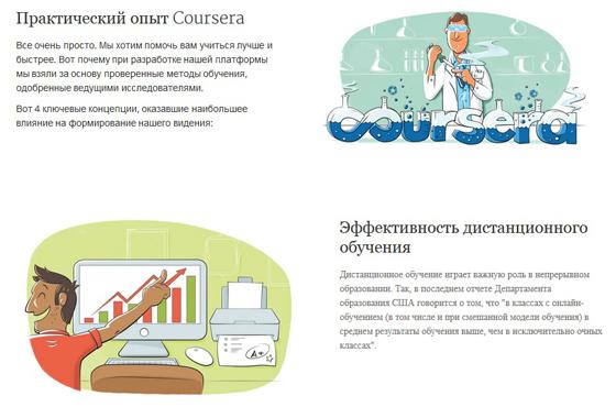 Онлайн-курсы Coursera