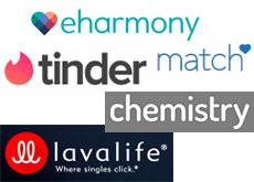 мировые сайты знакомств