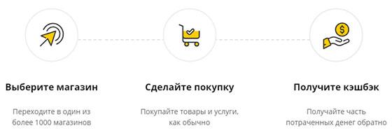 Кэшбэк LetyShops