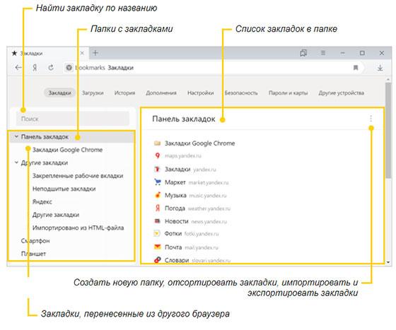 Закладки в Yandex браузере